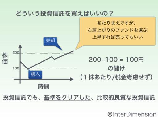 積立NISAで購入すべき投資信託は何